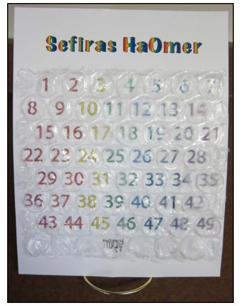 Bubble wrap sefirat haomer chart