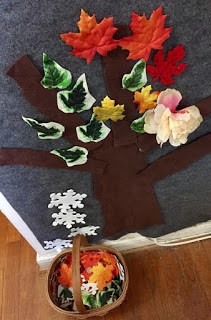 Play-a-Day: Tu B'Shevat and Trees Theme: Introduction